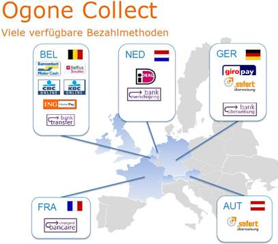 Ogone Collect für internationale Zahlungsarten